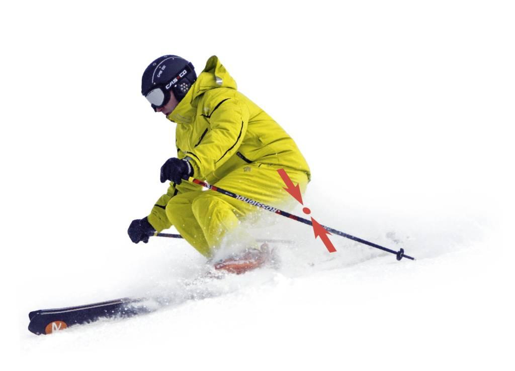 Tecnica esqui por carga