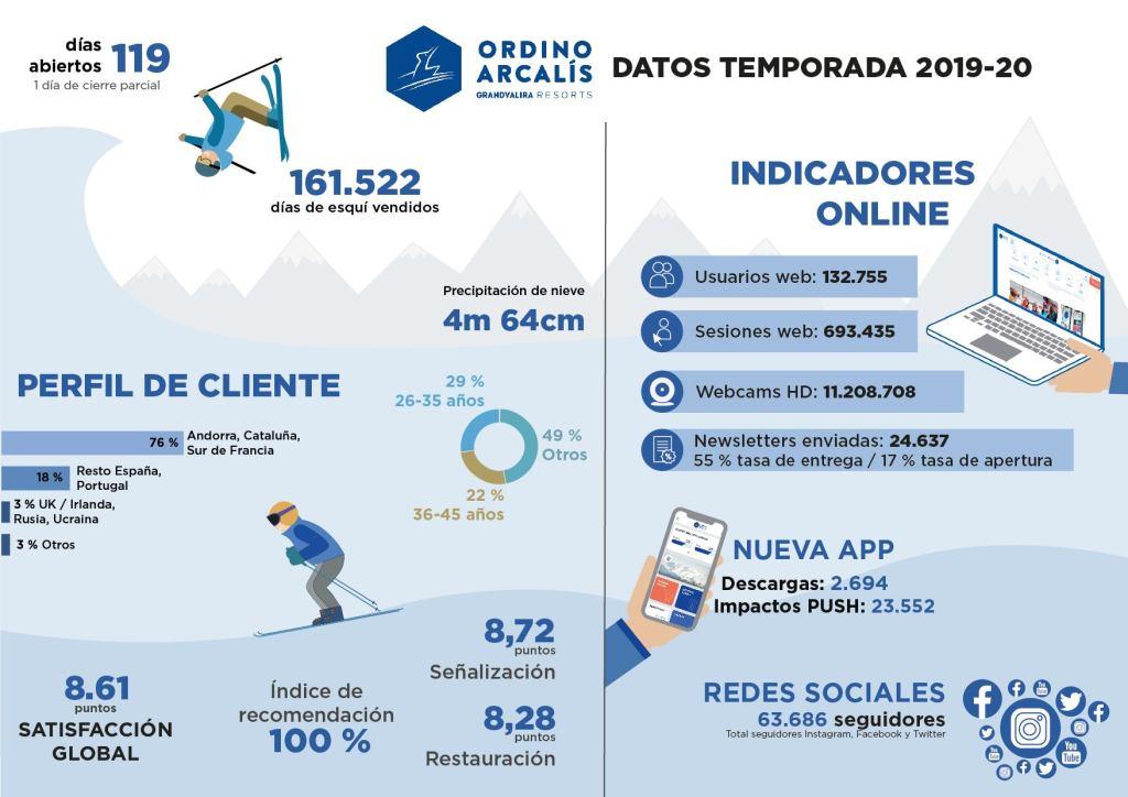 OrdinoArcalís-2019-2020_2