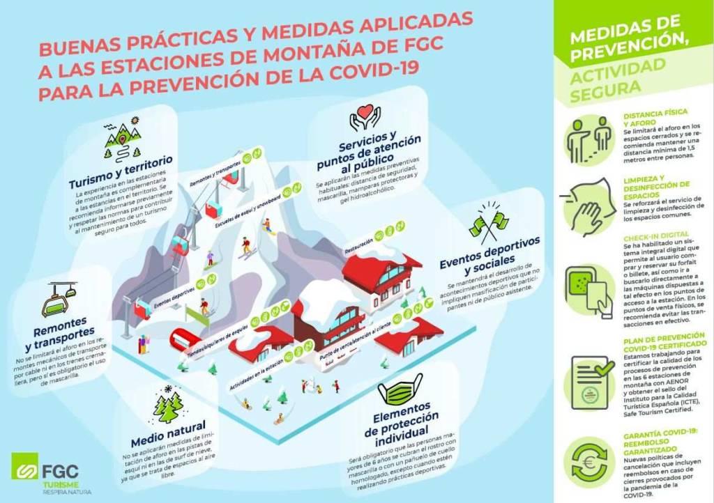 Protocolo- covid-19-estaciones-FGC